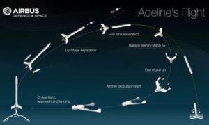 adeline-768x461